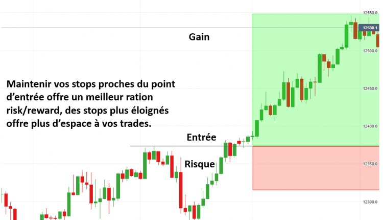 guide forex scalping gestion risque