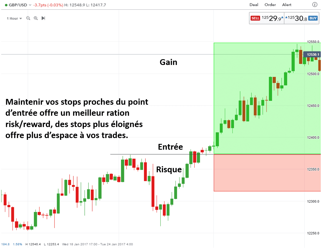 Forex scalping guide