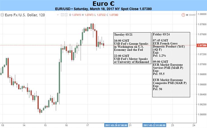 euro 03-20170