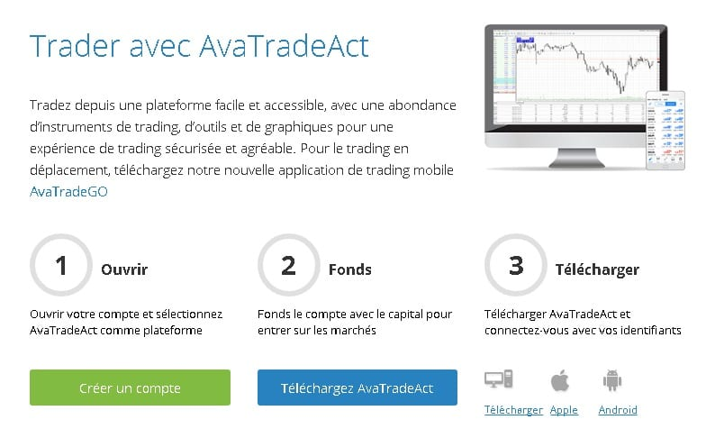 AvatradeACT Avatrader Plateforme