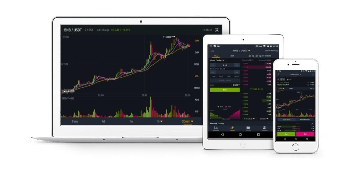 binance plateforme trading bitcoin cryptomonnaies