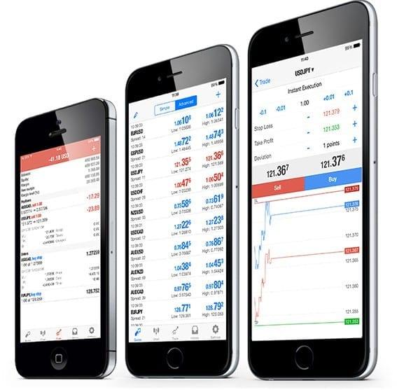 metatrader iphone trading