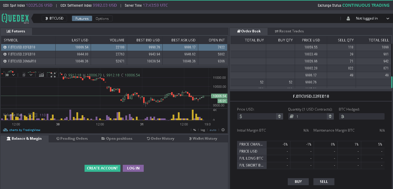 quedex futures options bitcoin