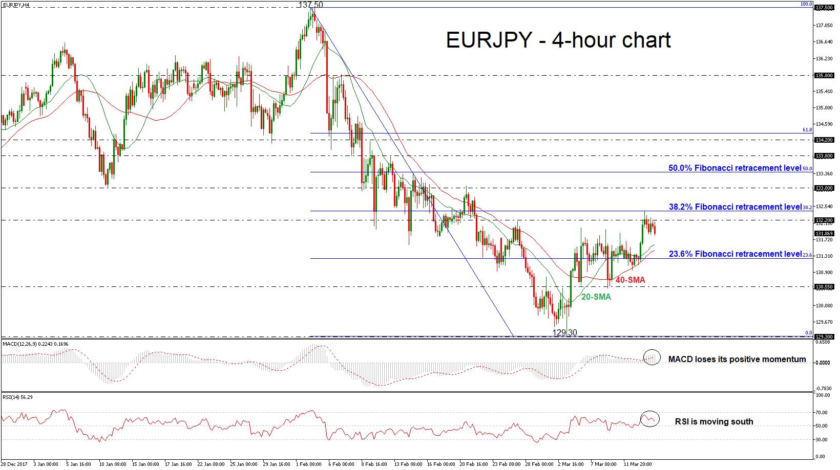 Forex news eur jpy европейские брокеры форекс работающие с трейдерами на прямую