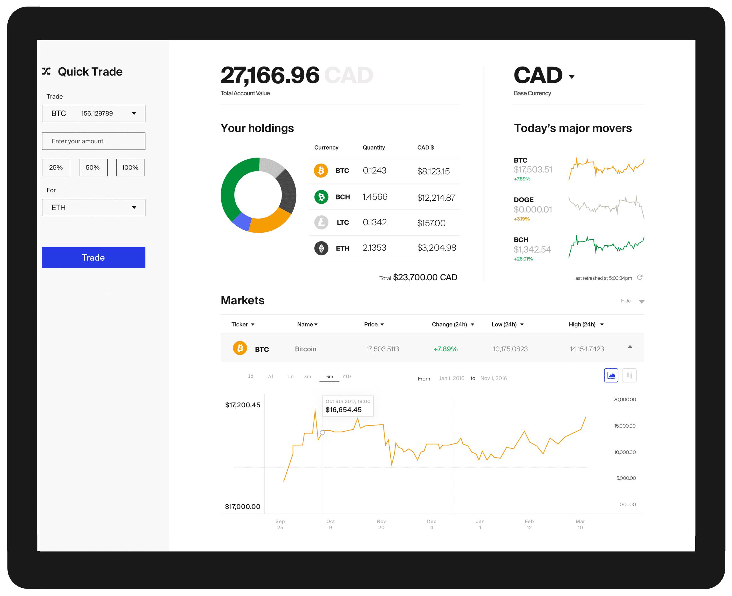 coinsquare canada