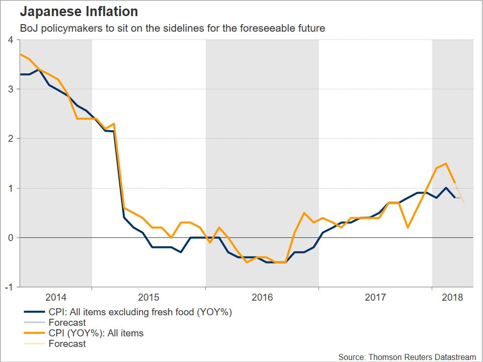 japon inflation forex 17052018