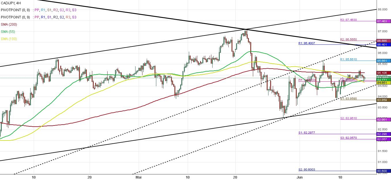dollar canadien yen forex 13062018