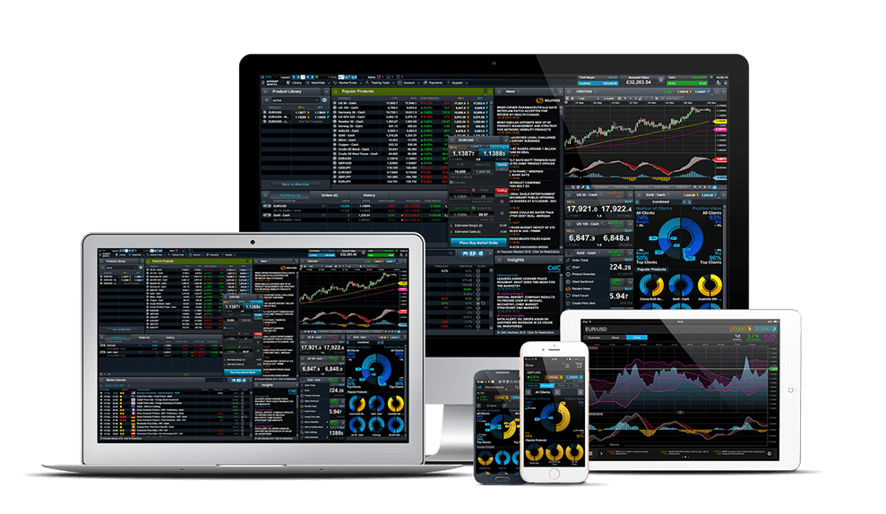 Forex Trading Platforms | FX Currency Trading | blogger.com