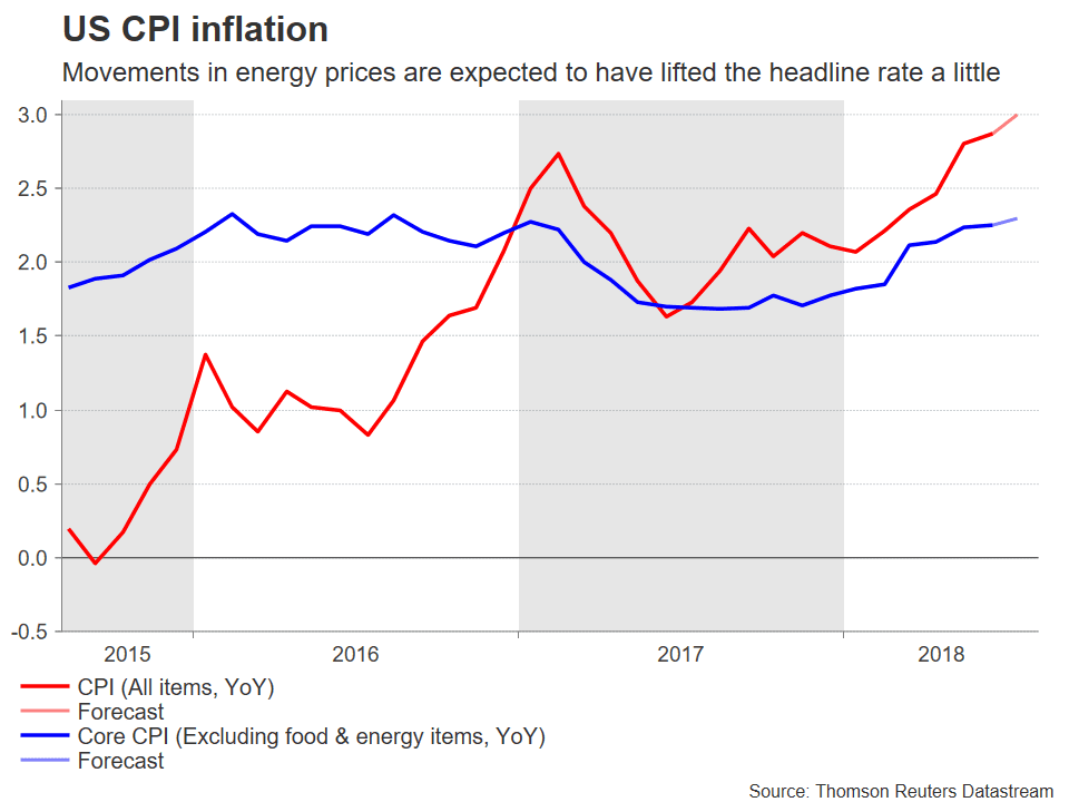 inflation cpi états-unis août
