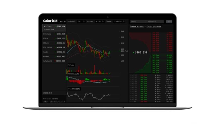 coinfield plateforme cryptomonnaie