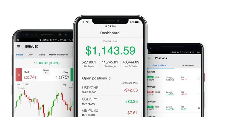 advanced trading mobile app