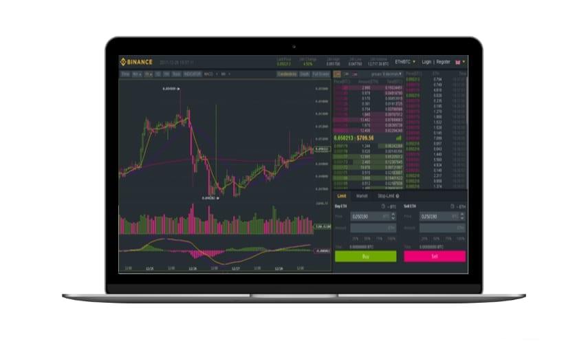 binance plateforme trading crypto
