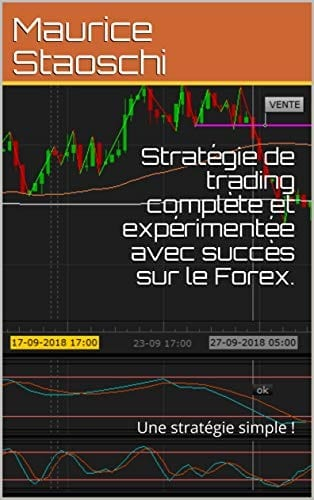 Forex Strategies - Best Forex Strategies that work and earn money on blogger.com