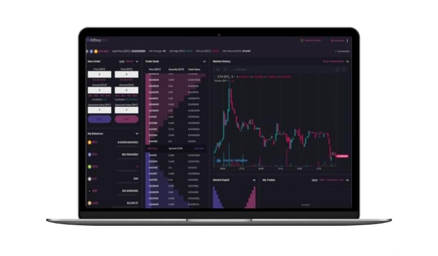 Bitcoin trading simulador de forex