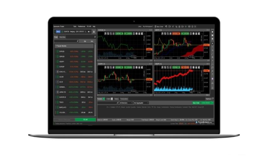 ctrader plateforme trading