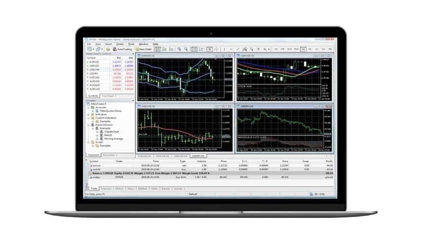metatrader plateforme trading mt4