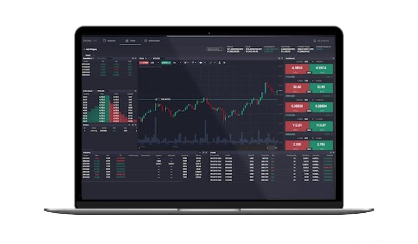 primexbt plateforme trading crypto