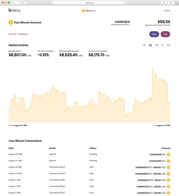 bitbuy crypto bitcoin canada