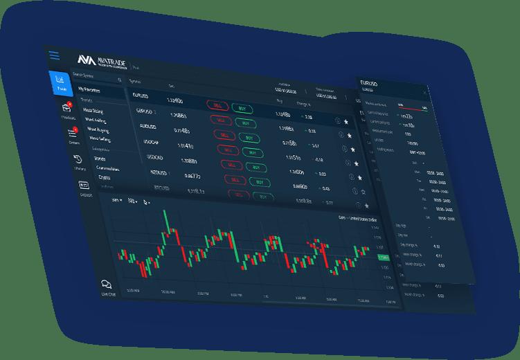 avatrade plateforme trading en ligne web