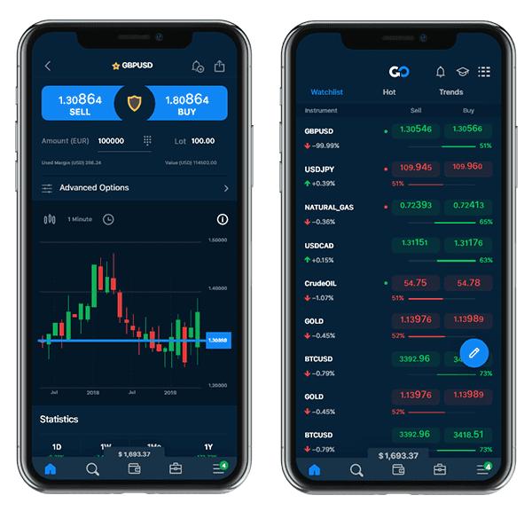 avatrade app forex trading