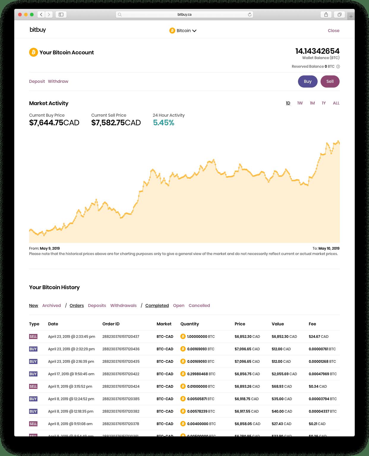 acheter bitcoin bitbuy