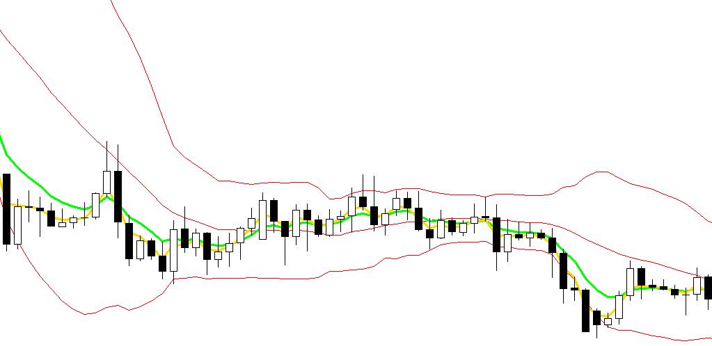 trading forex marché latéral calme