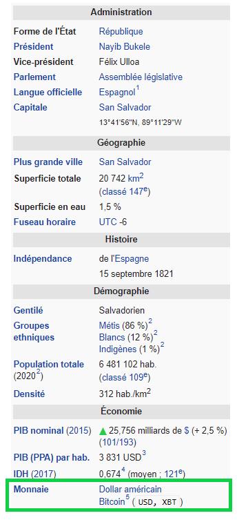 monnaie BTC salvador wikipedia