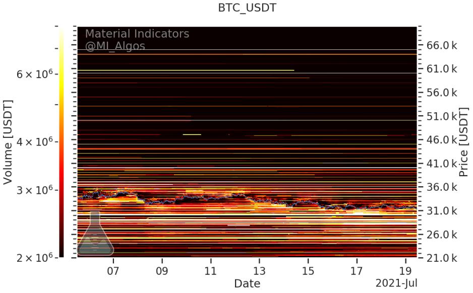 bitcoin btc 19072021
