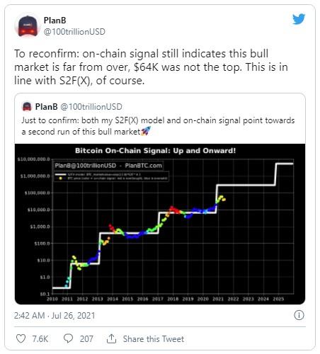 bitcoin plan b twitter