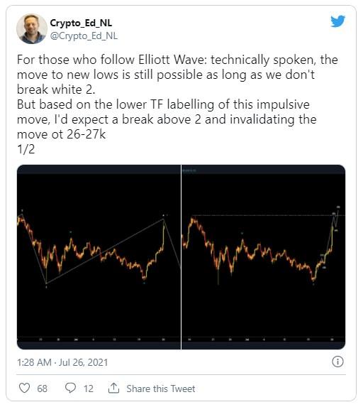 crypto ed nl bitcoin twitter 26072021