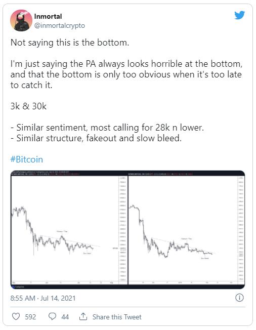 twitter bitcoin inmortal
