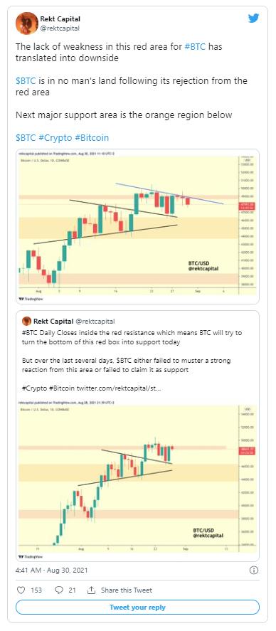 bitcoin rekt capital twitter 30082021